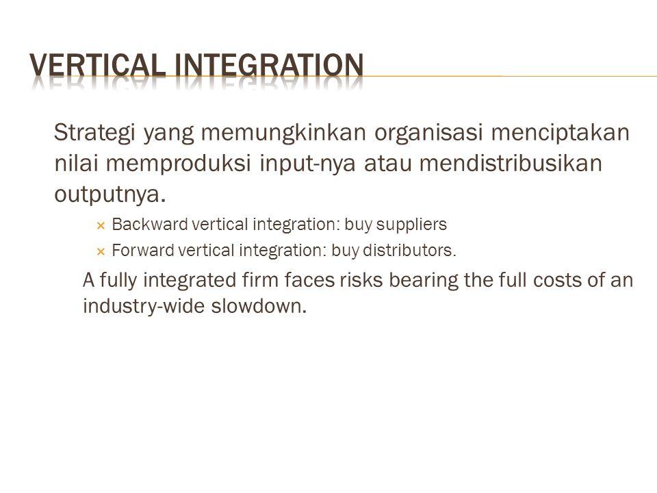 Strategi yang memungkinkan organisasi menciptakan nilai memproduksi input-nya atau mendistribusikan outputnya.  Backward vertical integration: buy su