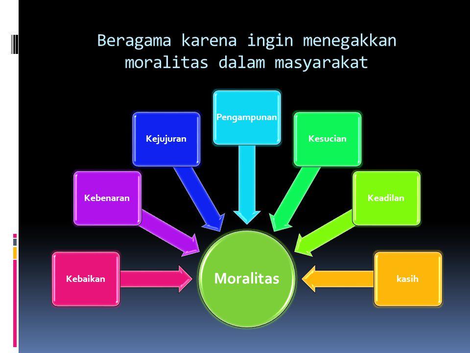 Beragama karena ingin menegakkan moralitas dalam masyarakat Moralitas KebaikanKebenaranKejujuranPengampunanKesucianKeadilankasih