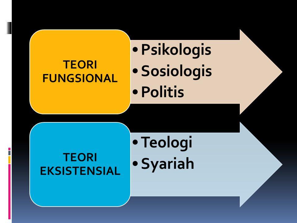 Psikologis Sosiologis Politis TEORI FUNGSIONAL Teologi Syariah TEORI EKSISTENSIAL