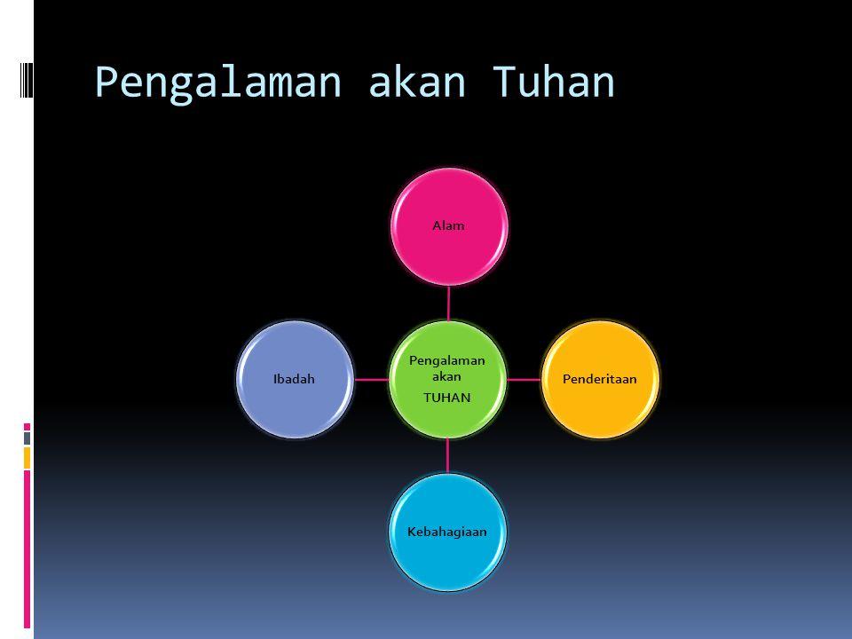 Apa dan bagaimanakah Pengalaman keagamaan itu.