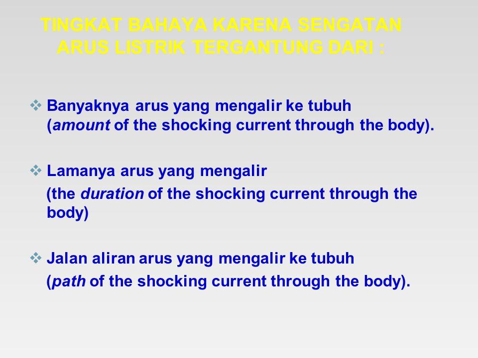 TINGKAT BAHAYA KARENA SENGATAN ARUS LISTRIK TERGANTUNG DARI :  Banyaknya arus yang mengalir ke tubuh (amount of the shocking current through the body