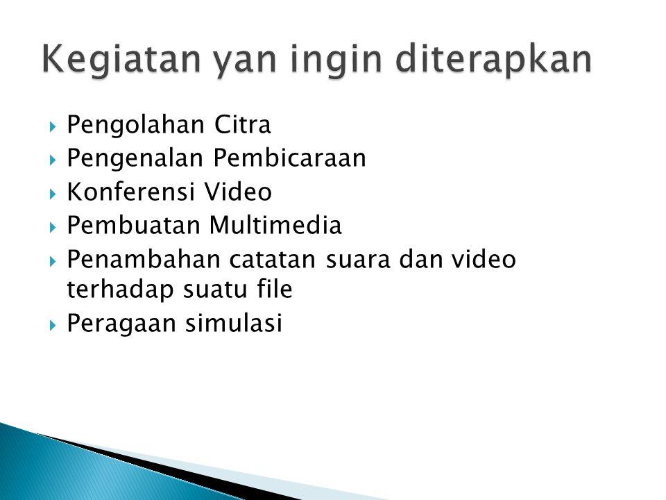  Pengolahan Citra  Pengenalan Pembicaraan  Konferensi Video  Pembuatan Multimedia  Penambahan catatan suara dan video terhadap suatu file  Perag