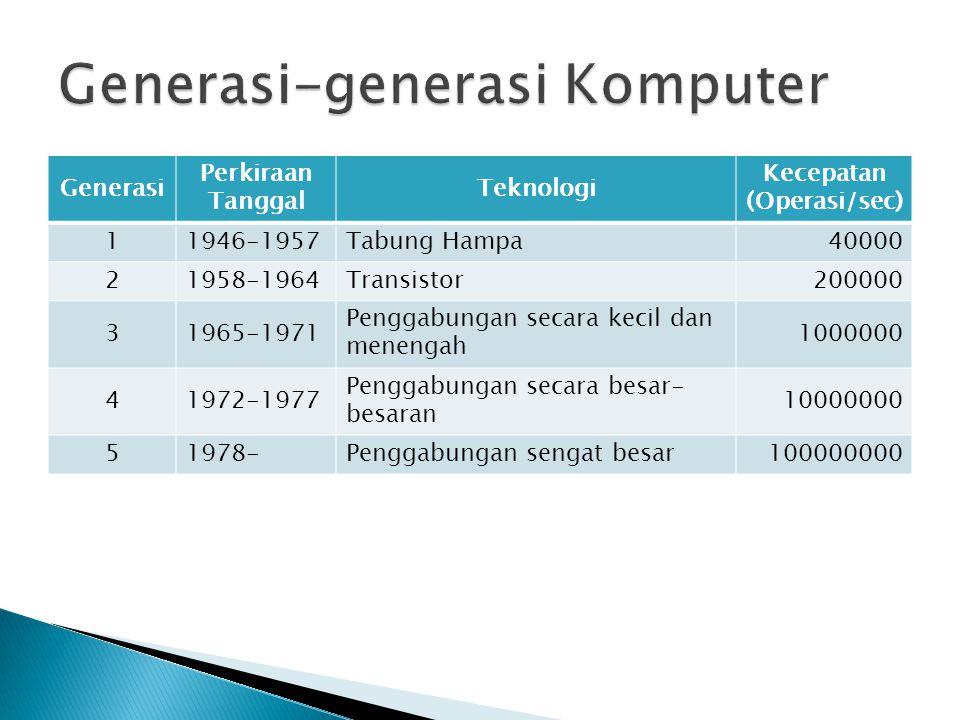 Generasi Perkiraan Tanggal Teknologi Kecepatan (Operasi/sec) 11946-1957Tabung Hampa40000 21958-1964Transistor200000 31965-1971 Penggabungan secara kec