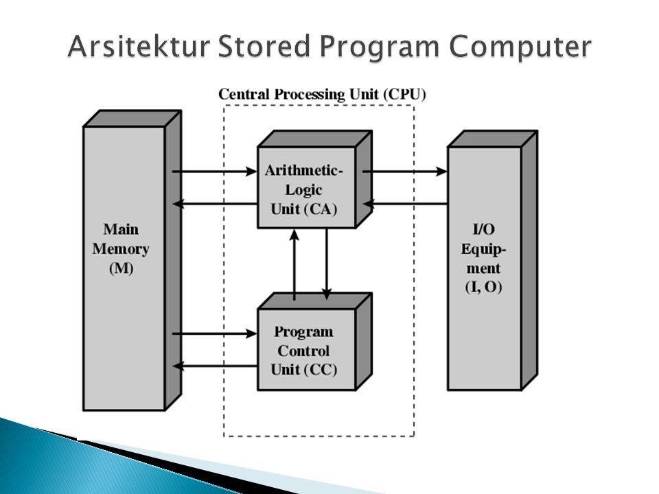 IAS ◦ Implementasi konsep von- Neumann ◦ Dibuat di Princeton Institute for Advanced Studies (Selesai dibuat 1952) ◦ Memori: 1000 x 40 bit words  Binary number  2 x 20 bit instructions ◦ Set registers (dalam CPU):  Memory Buffer Register (MBR)  Memory Address Register (MAR)  Instruction Register (IR)  Instruction Buffer Register (IBR)  Program Counter (PC)  Accumulator (AC)  Multiplier Quotient (MQ)