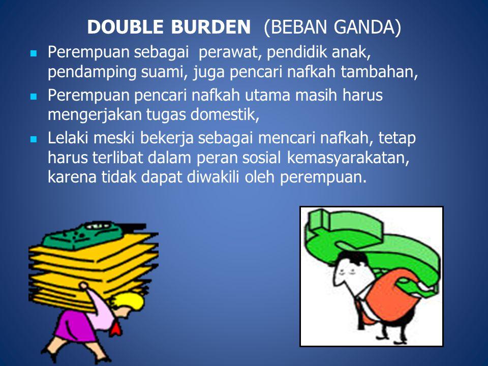 DOUBLE BURDEN (BEBAN GANDA) Perempuan sebagai perawat, pendidik anak, pendamping suami, juga pencari nafkah tambahan, Perempuan pencari nafkah utama m