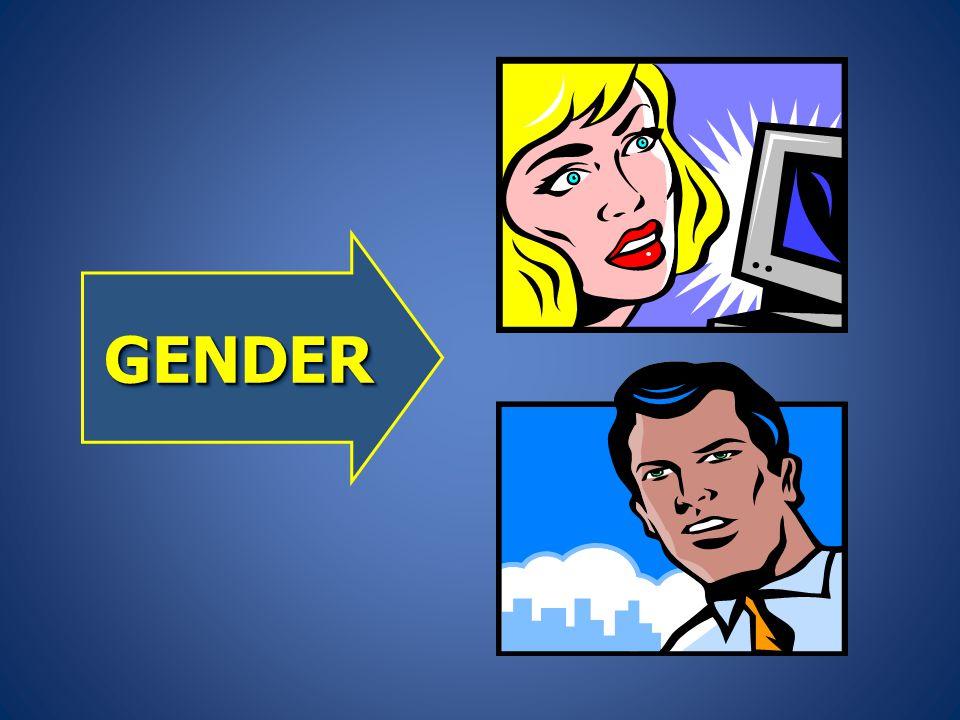 RANGKUMAN Ketidakadilan berbasis gender terjadi pada laki- laki dan perempuan.