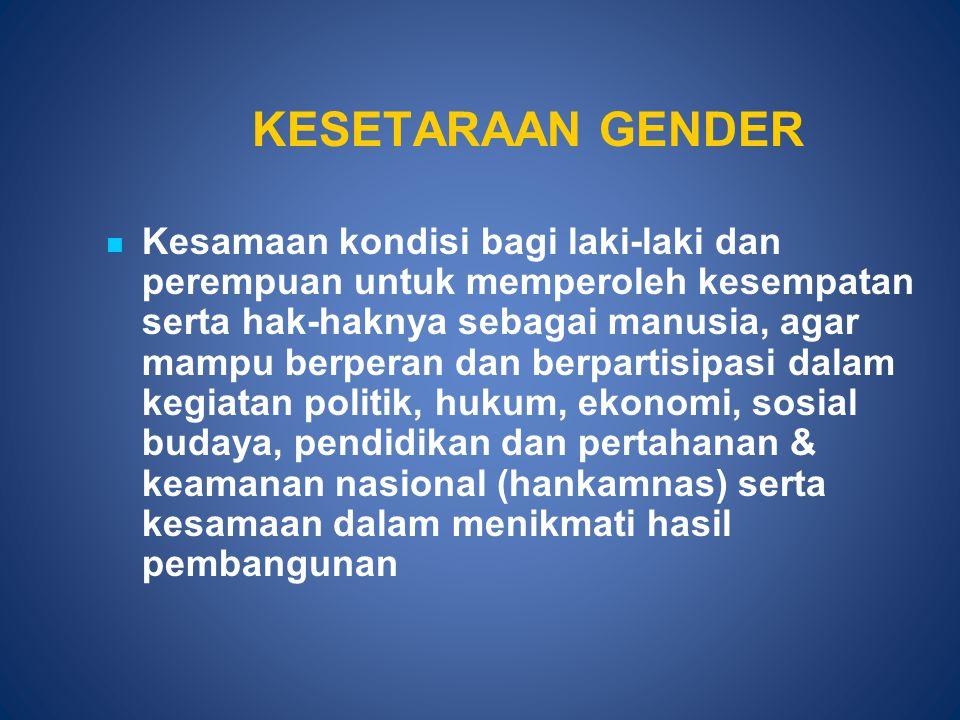 KESETARAAN GENDER Kesamaan kondisi bagi laki-laki dan perempuan untuk memperoleh kesempatan serta hak-haknya sebagai manusia, agar mampu berperan dan
