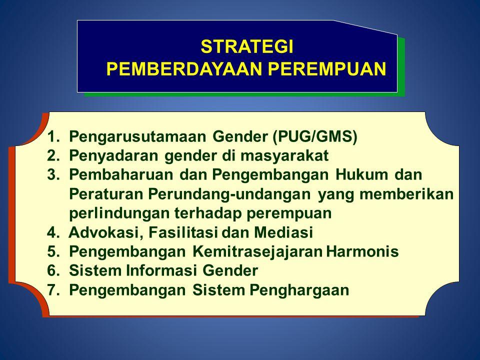 1. Pengarusutamaan Gender (PUG/GMS) 2. Penyadaran gender di masyarakat 3. Pembaharuan dan Pengembangan Hukum dan Peraturan Perundang-undangan yang mem