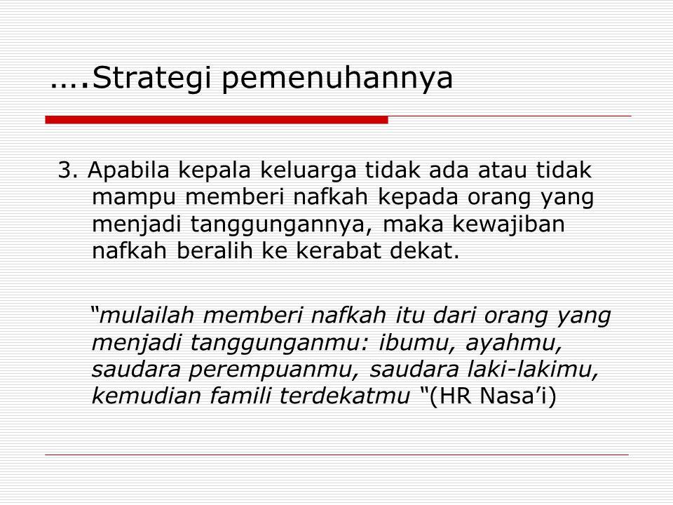 ….Strategi pemenuhannya 3.