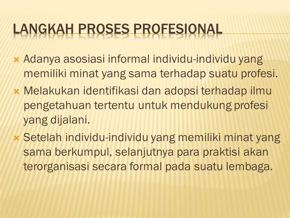  Adanya asosiasi informal individu-individu yang memiliki minat yang sama terhadap suatu profesi.  Melakukan identifikasi dan adopsi terhadap ilmu p
