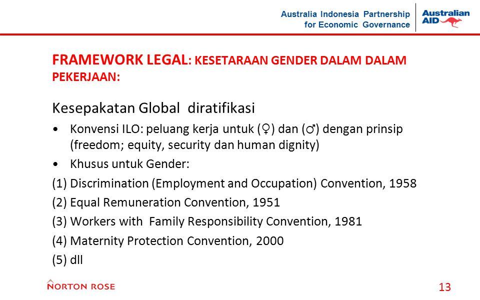 Australia Indonesia Partnership for Economic Governance FRAMEWORK LEGAL : KESETARAAN GENDER DALAM DALAM PEKERJAAN: Kesepakatan Global diratifikasi Kon