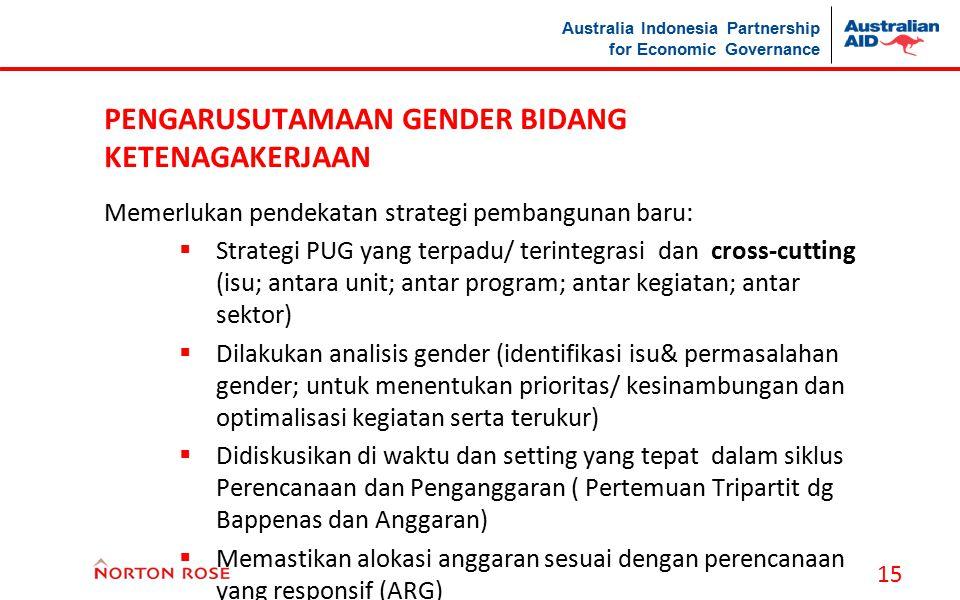 Australia Indonesia Partnership for Economic Governance PENGARUSUTAMAAN GENDER BIDANG KETENAGAKERJAAN Memerlukan pendekatan strategi pembangunan baru: