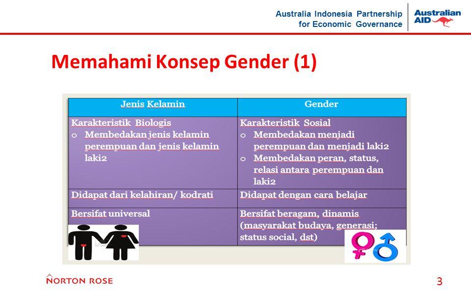 Australia Indonesia Partnership for Economic Governance Memahami Konsep Gender (1) 3