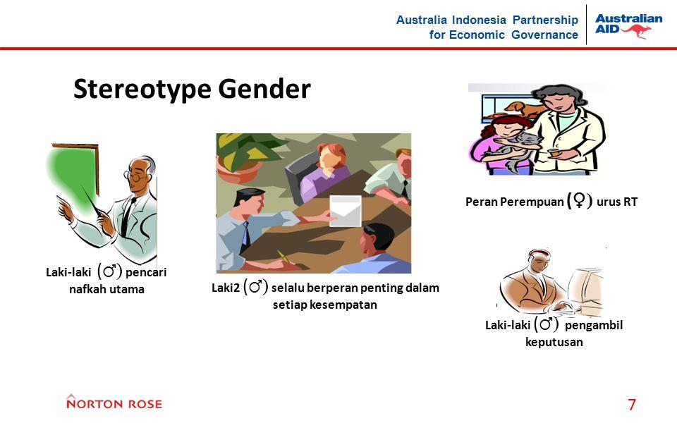 Australia Indonesia Partnership for Economic Governance Stereotype Gender 7 Laki-laki ( ♂ ) pencari nafkah utama Laki2 ( ♂ ) selalu berperan penting d