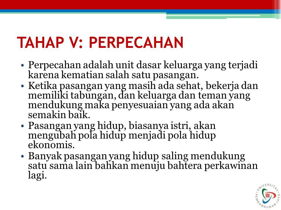 TAHAP V: PERPECAHAN Perpecahan adalah unit dasar keluarga yang terjadi karena kematian salah satu pasangan. Ketika pasangan yang masih ada sehat, beke