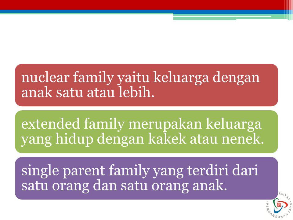 SOSIALISASI ANGGOTA KELUARGA Sosialisasi anggota keluarga mulai dari anak kecil sampai dewasa merupakan fungsi utama keluarga.