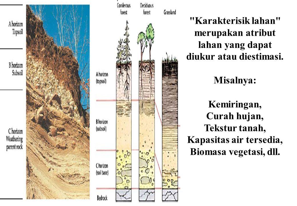 Kualitas lahan adalah kompleks atribut lahan yang mempunyai peranan spesifik dalam menentukan tingkat kesesuaian lahan untuk suatu penggunaan tertentu.