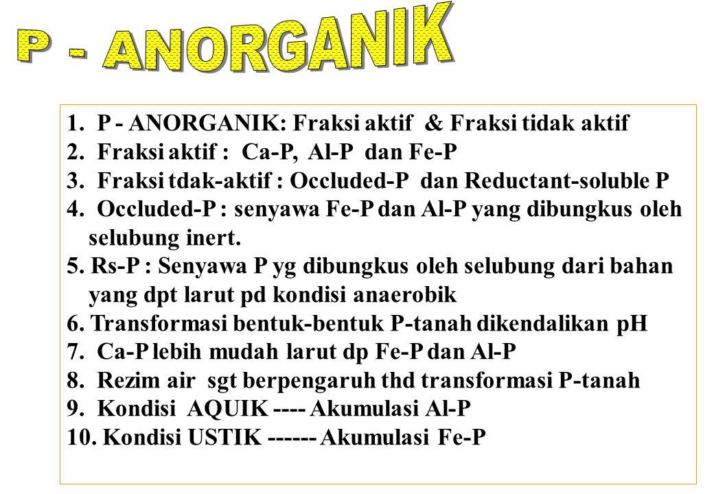 1.P - ANORGANIK: Fraksi aktif & Fraksi tidak aktif 2.