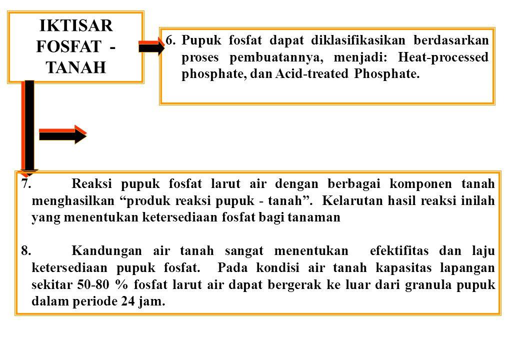 IKTISAR FOSFAT - TANAH 6.Pupuk fosfat dapat diklasifikasikan berdasarkan proses pembuatannya, menjadi: Heat-processed phosphate, dan Acid-treated Phosphate.