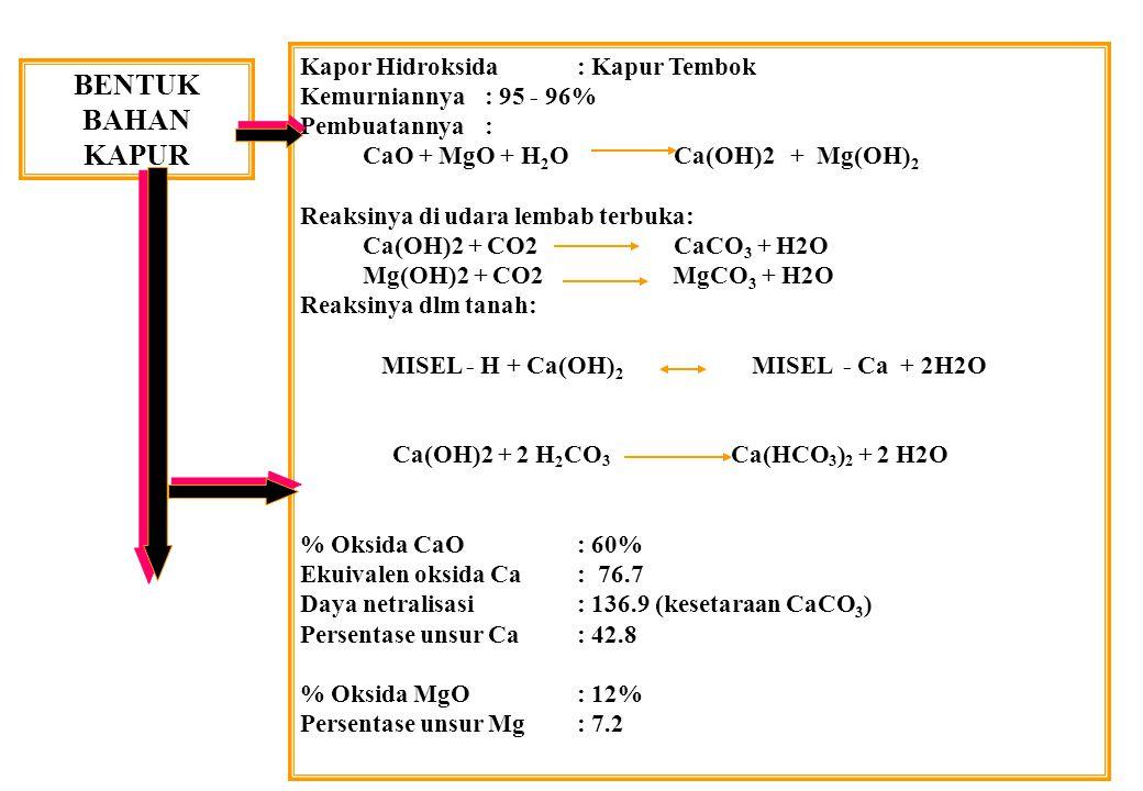 BENTUK BAHAN KAPUR Kapor Hidroksida: Kapur Tembok Kemurniannya: 95 - 96% Pembuatannya: CaO + MgO + H 2 O Ca(OH)2 + Mg(OH) 2 Reaksinya di udara lembab terbuka: Ca(OH)2 + CO2 CaCO 3 + H2O Mg(OH)2 + CO2 MgCO 3 + H2O Reaksinya dlm tanah: MISEL - H + Ca(OH) 2 MISEL - Ca + 2H2O Ca(OH)2 + 2 H 2 CO 3 Ca(HCO 3 ) 2 + 2 H2O % Oksida CaO : 60% Ekuivalen oksida Ca: 76.7 Daya netralisasi : 136.9 (kesetaraan CaCO 3 ) Persentase unsur Ca: 42.8 % Oksida MgO : 12% Persentase unsur Mg: 7.2