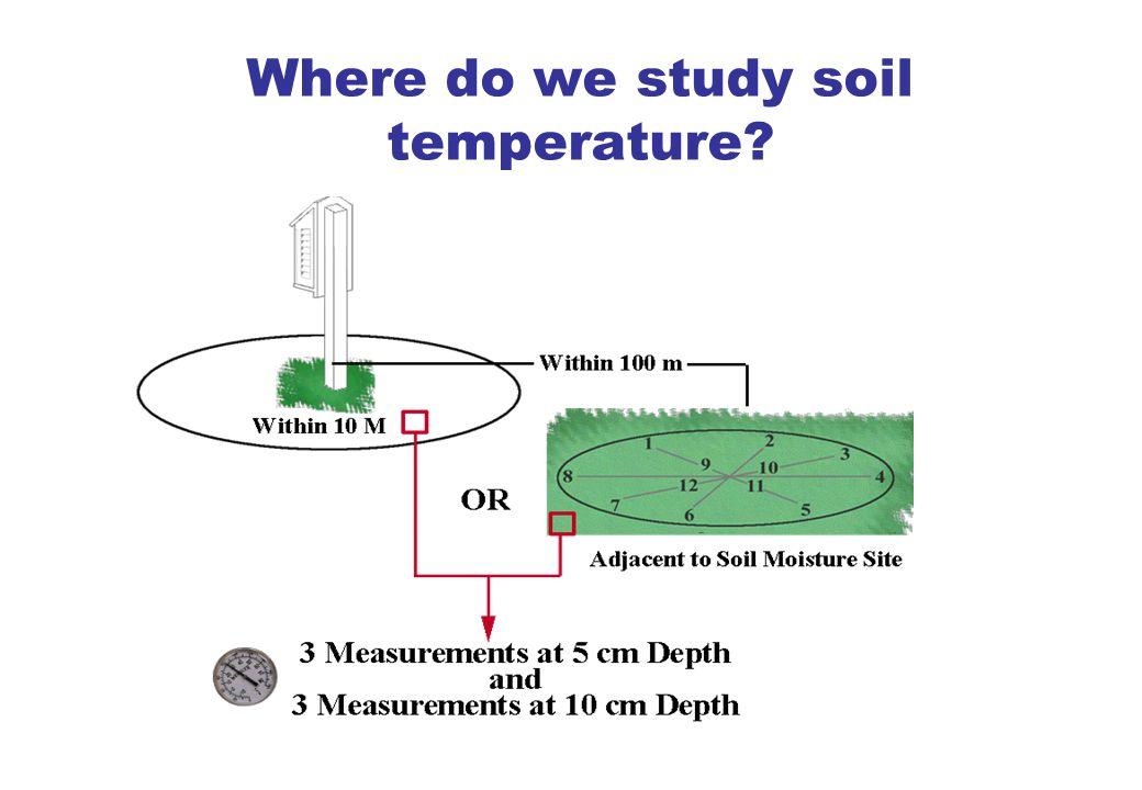 Where do we study soil temperature?