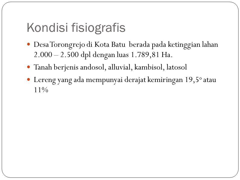 Kondisi fisiografis Desa Torongrejo di Kota Batu berada pada ketinggian lahan 2.000 – 2.500 dpl dengan luas 1.789,81 Ha. Tanah berjenis andosol, alluv