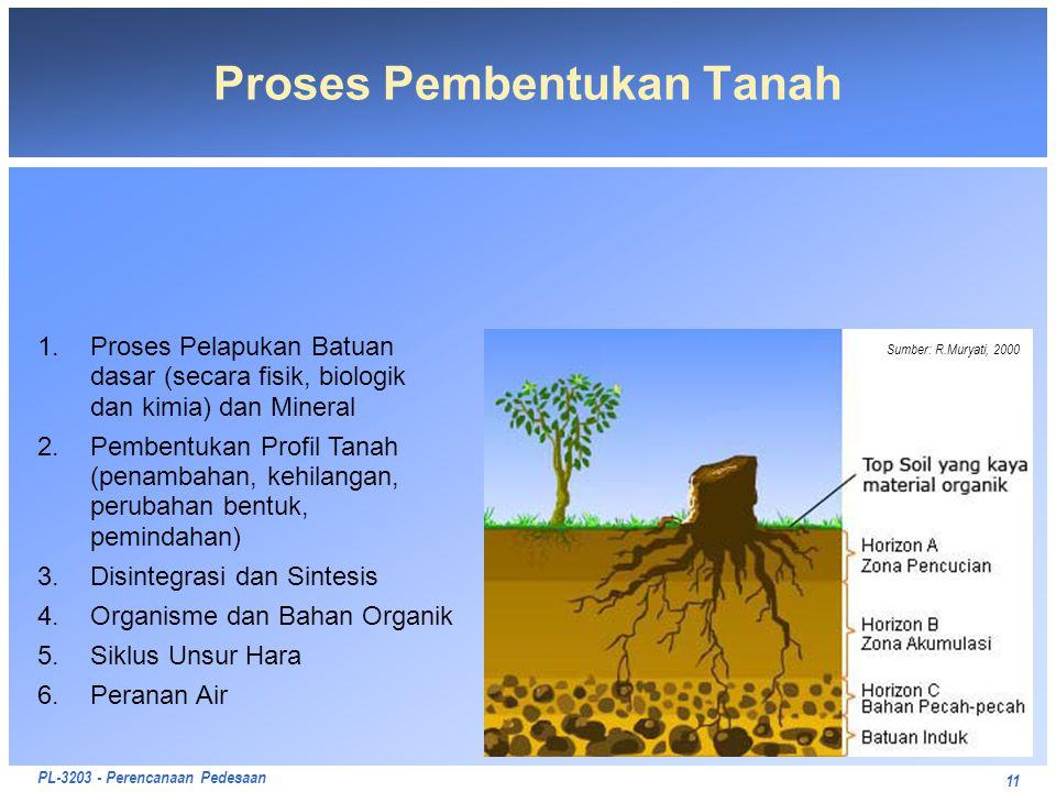 PL-3203 - Perencanaan Pedesaan 11 Proses Pembentukan Tanah Sumber: R.Muryati, 2000 1.Proses Pelapukan Batuan dasar (secara fisik, biologik dan kimia)