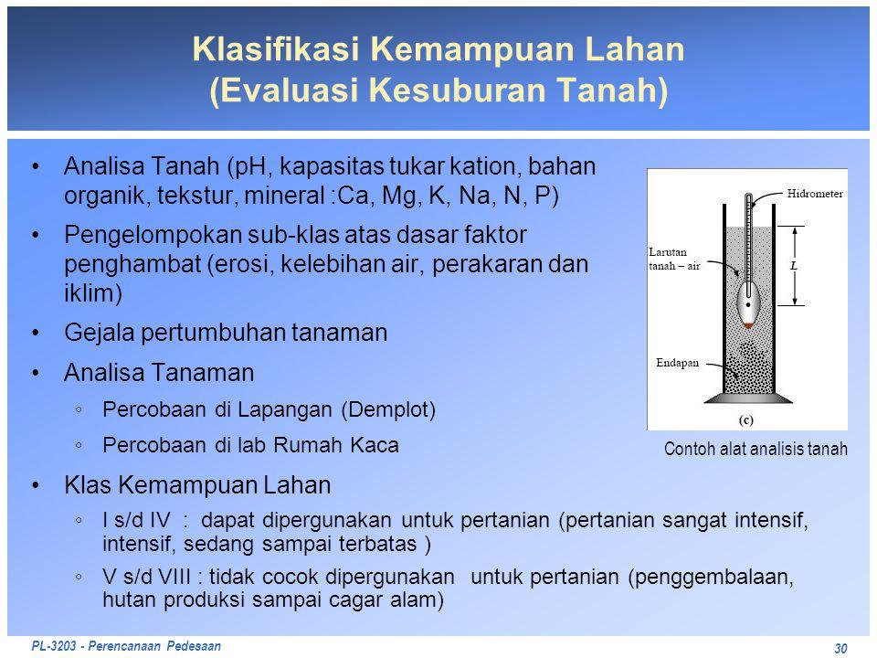 PL-3203 - Perencanaan Pedesaan 30 Klasifikasi Kemampuan Lahan (Evaluasi Kesuburan Tanah) Analisa Tanah (pH, kapasitas tukar kation, bahan organik, tek