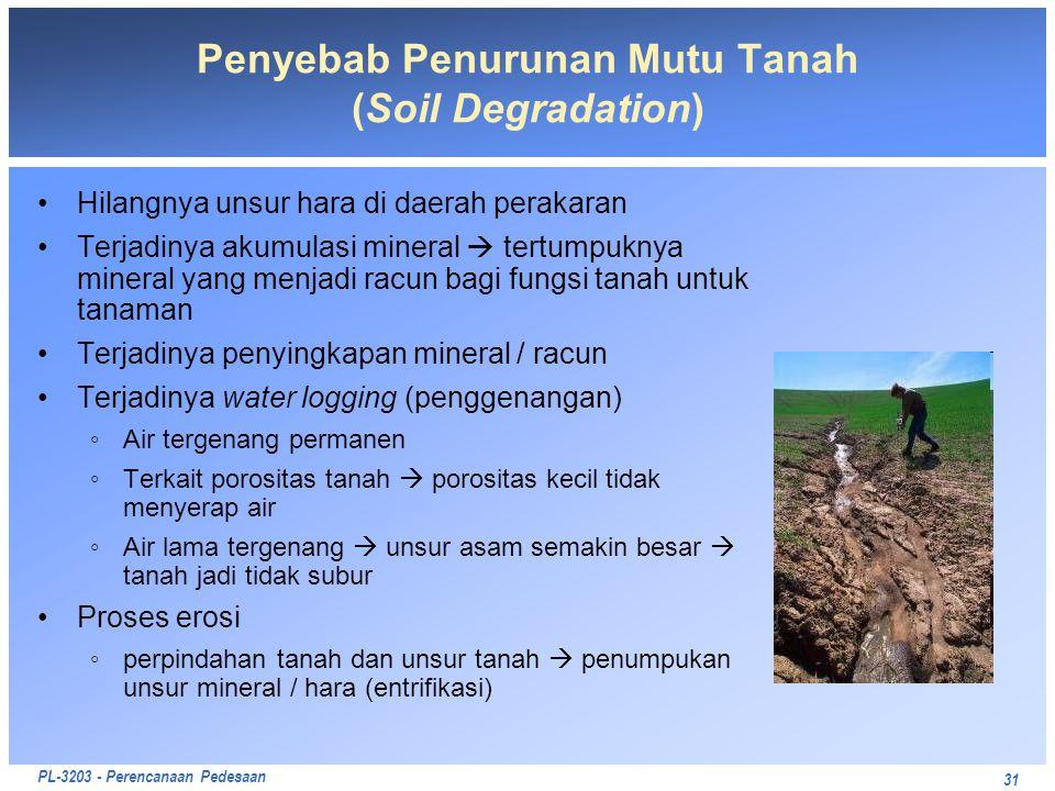 PL-3203 - Perencanaan Pedesaan 31 Penyebab Penurunan Mutu Tanah (Soil Degradation) Hilangnya unsur hara di daerah perakaran Terjadinya akumulasi miner