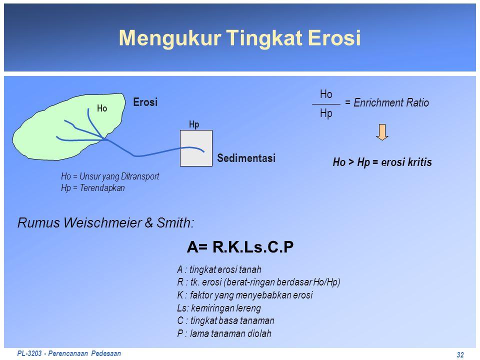 PL-3203 - Perencanaan Pedesaan 32 Mengukur Tingkat Erosi Rumus Weischmeier & Smith: A= R.K.Ls.C.P A : tingkat erosi tanah R : tk. erosi (berat-ringan