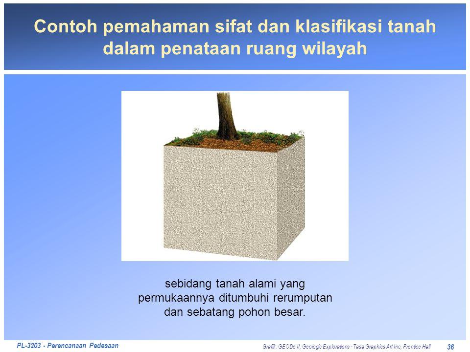 PL-3203 - Perencanaan Pedesaan 36 Contoh pemahaman sifat dan klasifikasi tanah dalam penataan ruang wilayah sebidang tanah alami yang permukaannya dit