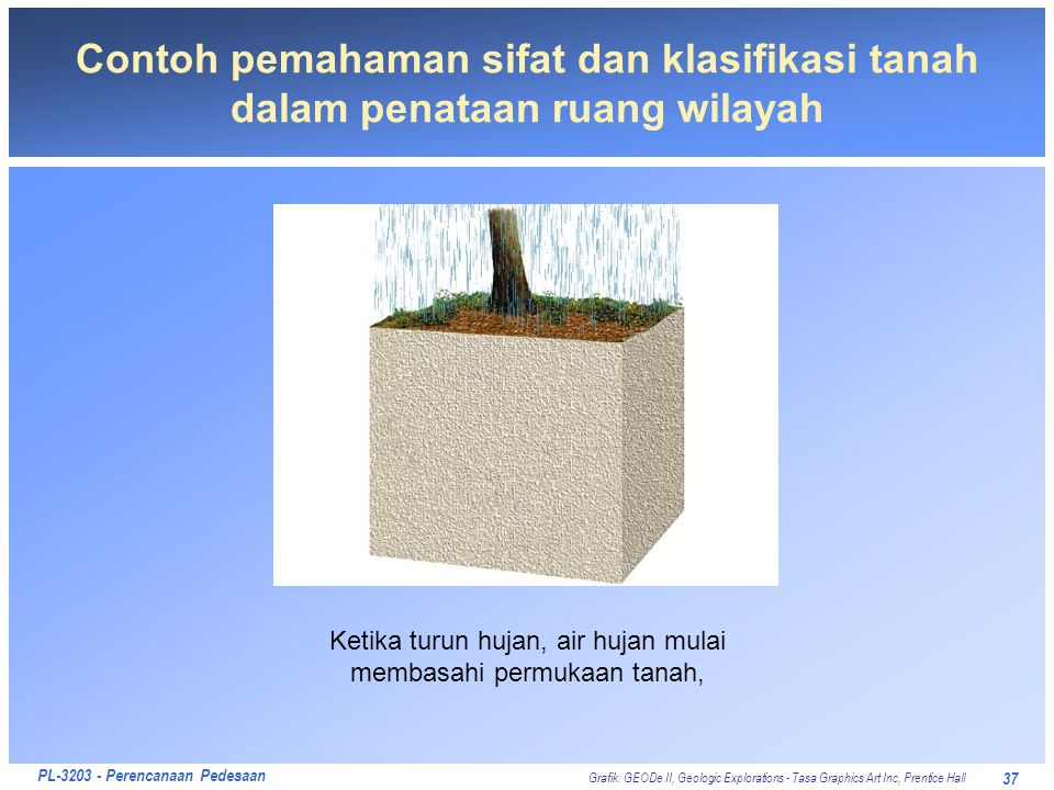 PL-3203 - Perencanaan Pedesaan 37 Contoh pemahaman sifat dan klasifikasi tanah dalam penataan ruang wilayah Ketika turun hujan, air hujan mulai membas