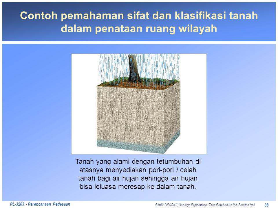PL-3203 - Perencanaan Pedesaan 38 Contoh pemahaman sifat dan klasifikasi tanah dalam penataan ruang wilayah Tanah yang alami dengan tetumbuhan di atas