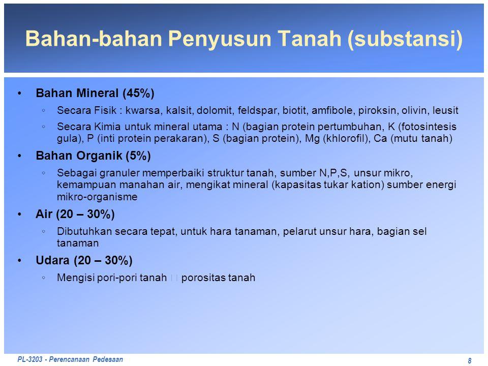 PL-3203 - Perencanaan Pedesaan 8 Bahan-bahan Penyusun Tanah (substansi) Bahan Mineral (45%) ◦Secara Fisik : kwarsa, kalsit, dolomit, feldspar, biotit,