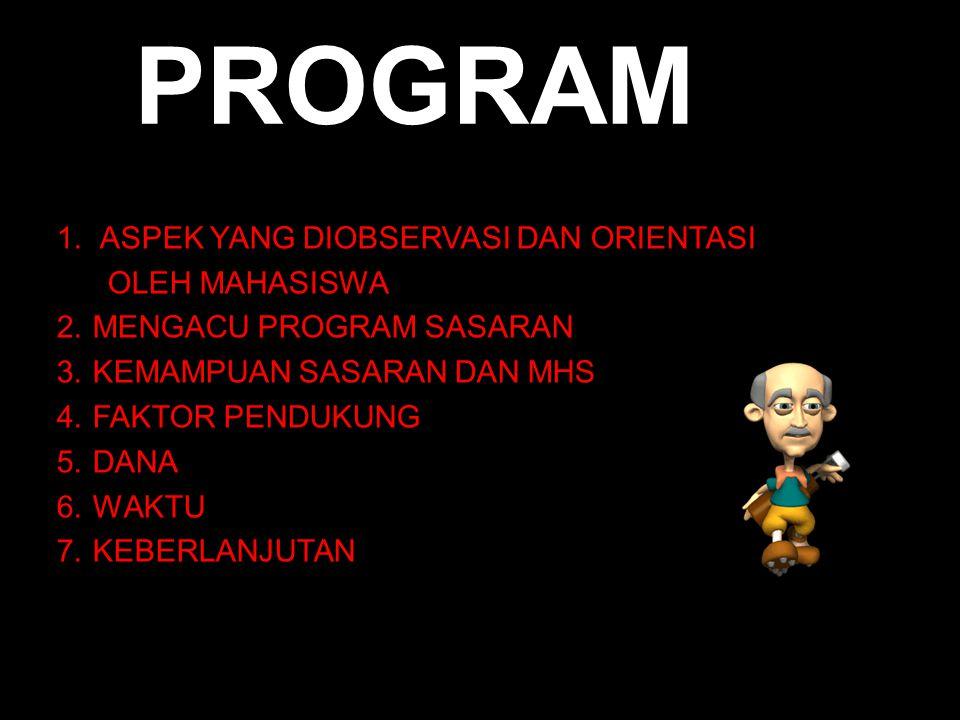 URUTAN PROGRAM TERBAIK I.MENGIKUTI PROGRAM SEKOLAH (TELAH TERCANTUM DALAM RAPBS) II.PROGRAM KOLABORASI SEKOLAH DAN MAHASISWA III.PROGRAM USULAN MAHASISWA