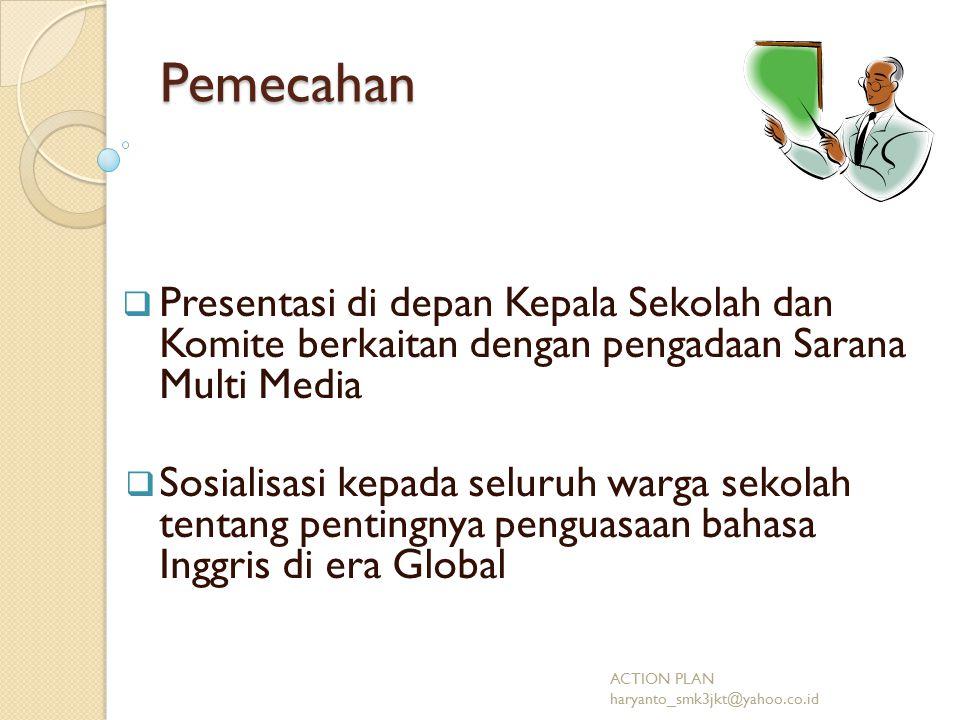Pemecahan  Presentasi di depan Kepala Sekolah dan Komite berkaitan dengan pengadaan Sarana Multi Media  Sosialisasi kepada seluruh warga sekolah tentang pentingnya penguasaan bahasa Inggris di era Global ACTION PLAN haryanto_smk3jkt@yahoo.co.id
