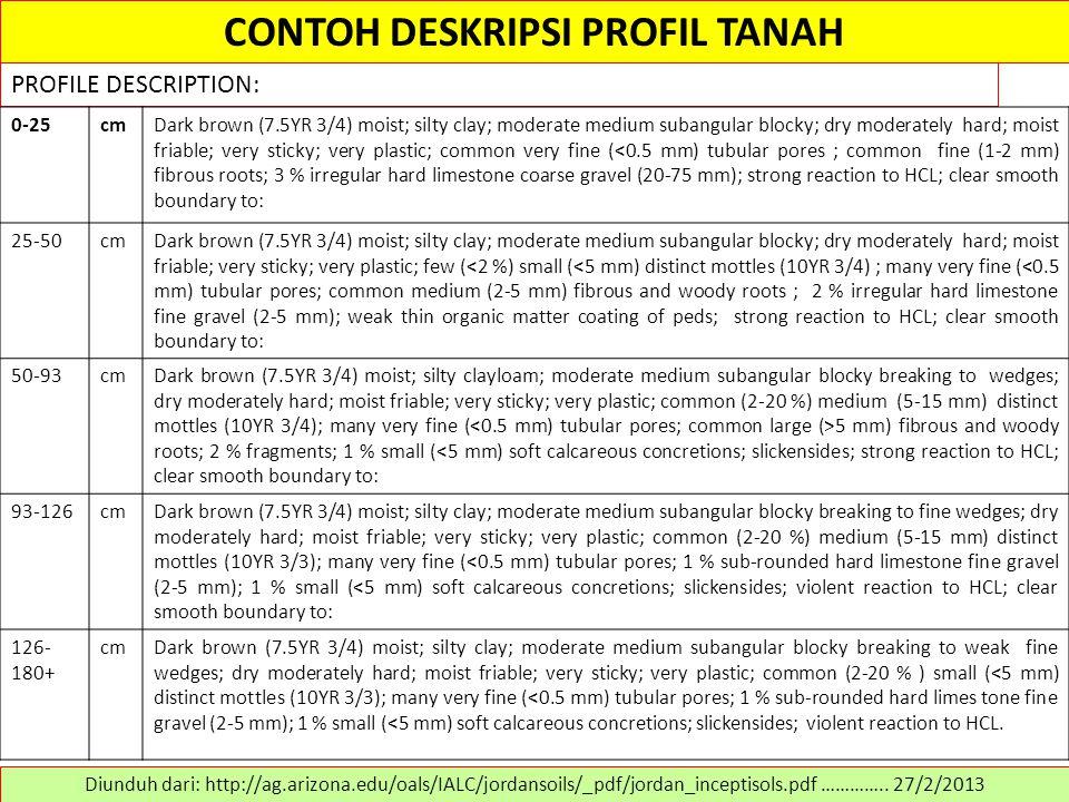 CONTOH DESKRIPSI PROFIL TANAH Diunduh dari: http://ag.arizona.edu/oals/IALC/jordansoils/_pdf/jordan_inceptisols.pdf ………….. 27/2/2013 PROFILE DESCRIPTI