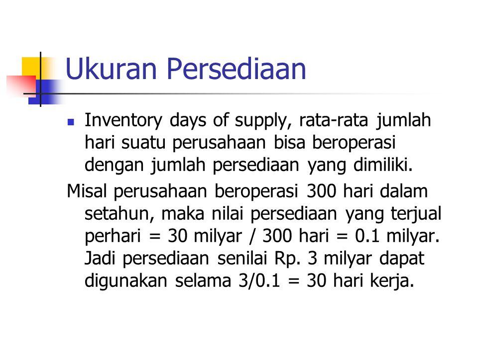 Ukuran Persediaan Inventory days of supply, rata-rata jumlah hari suatu perusahaan bisa beroperasi dengan jumlah persediaan yang dimiliki. Misal perus