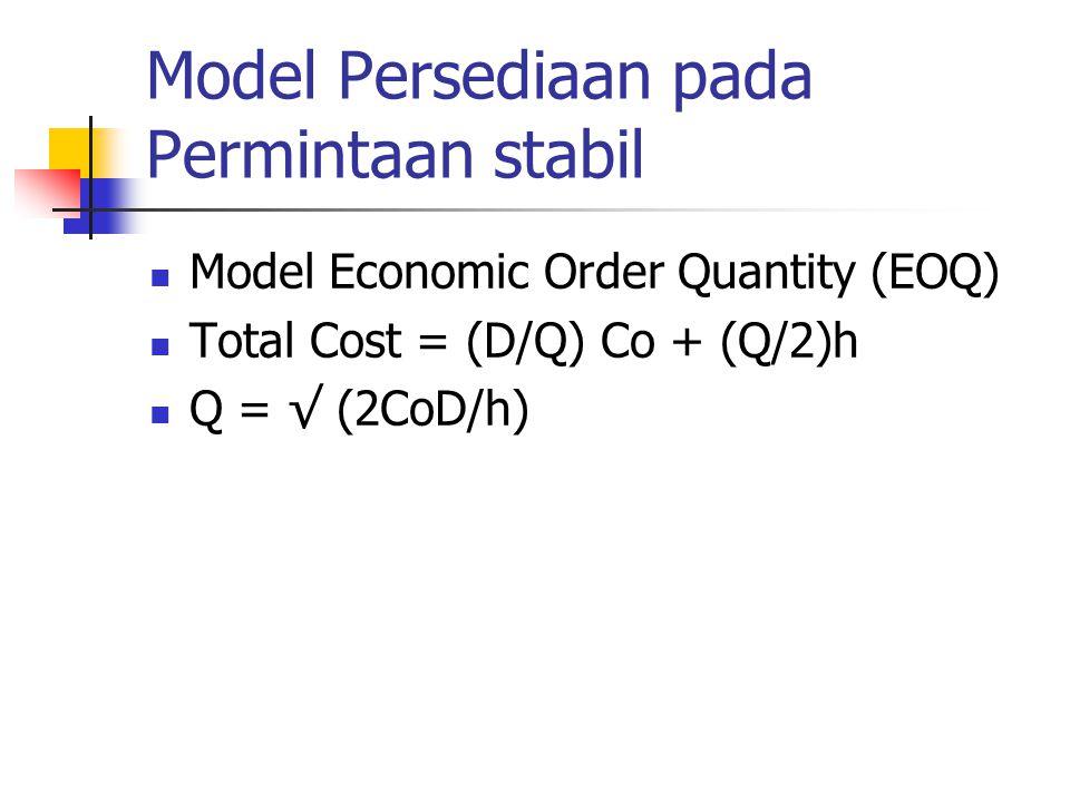 Model Persediaan pada Permintaan stabil Model Economic Order Quantity (EOQ) Total Cost = (D/Q) Co + (Q/2)h Q = √ (2CoD/h)