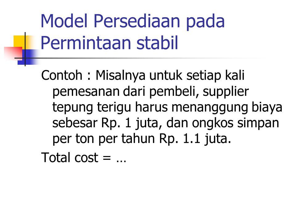 Model Persediaan pada Permintaan stabil Contoh : Misalnya untuk setiap kali pemesanan dari pembeli, supplier tepung terigu harus menanggung biaya sebe
