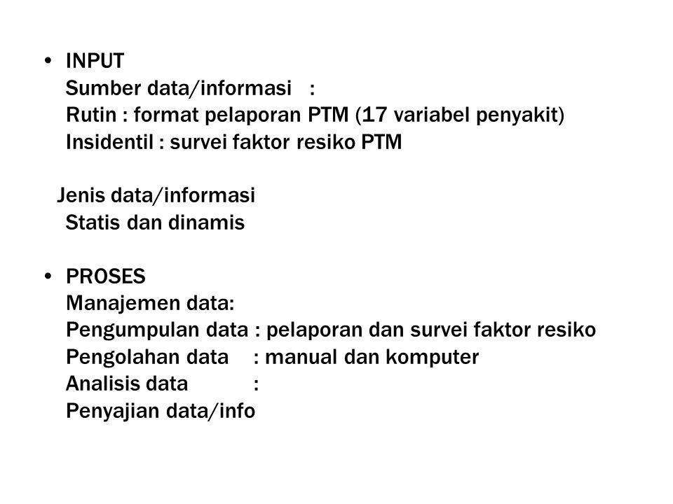INPUT Sumber data/informasi: Rutin : format pelaporan PTM (17 variabel penyakit) Insidentil : survei faktor resiko PTM Jenis data/informasi Statis dan dinamis PROSES Manajemen data: Pengumpulan data : pelaporan dan survei faktor resiko Pengolahan data : manual dan komputer Analisis data : Penyajian data/info