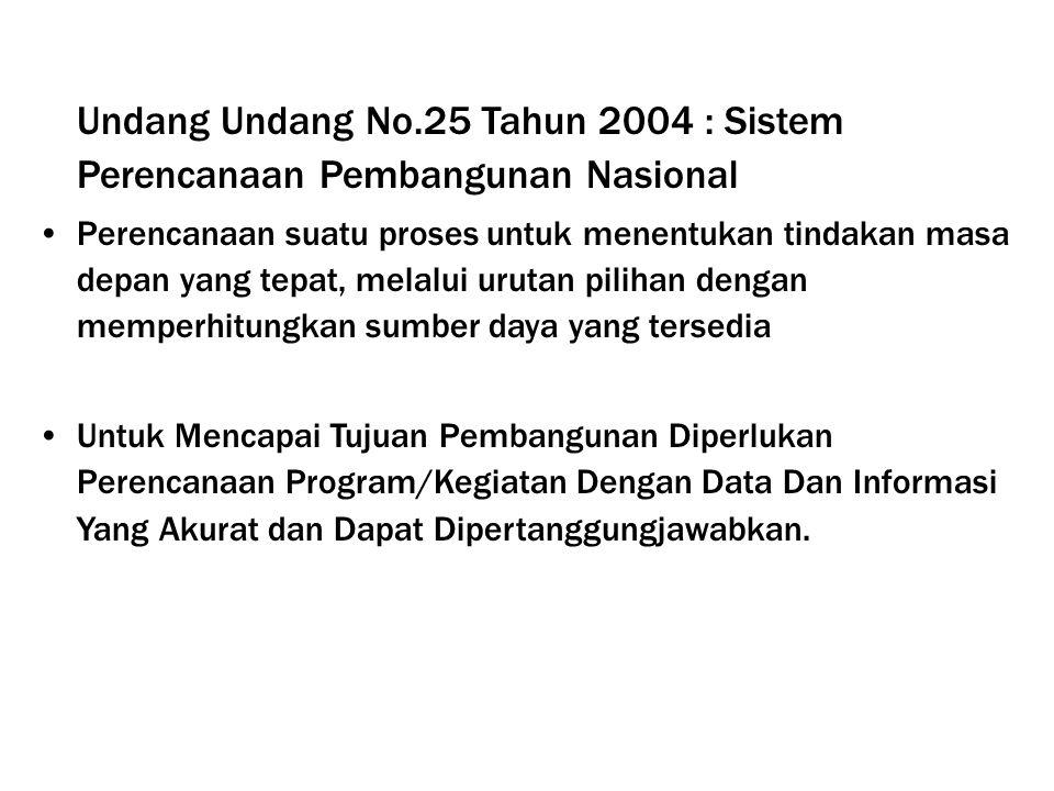 Undang Undang No.25 Tahun 2004 : Sistem Perencanaan Pembangunan Nasional Perencanaan suatu proses untuk menentukan tindakan masa depan yang tepat, melalui urutan pilihan dengan memperhitungkan sumber daya yang tersedia Untuk Mencapai Tujuan Pembangunan Diperlukan Perencanaan Program/Kegiatan Dengan Data Dan Informasi Yang Akurat dan Dapat Dipertanggungjawabkan.