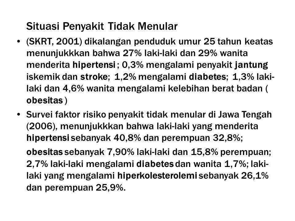 Situasi Penyakit Tidak Menular (SKRT, 2001) dikalangan penduduk umur 25 tahun keatas menunjukkkan bahwa 27% laki-laki dan 29% wanita menderita hipertensi ; 0,3% mengalami penyakit jantung iskemik dan stroke; 1,2% mengalami diabetes; 1,3% laki- laki dan 4,6% wanita mengalami kelebihan berat badan ( obesitas ) Survei faktor risiko penyakit tidak menular di Jawa Tengah (2006), menunjukkkan bahwa laki-laki yang menderita hipertensi sebanyak 40,8% dan perempuan 32,8%; obesitas sebanyak 7,90% laki-laki dan 15,8% perempuan; 2,7% laki-laki mengalami diabetes dan wanita 1,7%; laki- laki yang mengalami hiperkolesterolemi sebanyak 26,1% dan perempuan 25,9%.