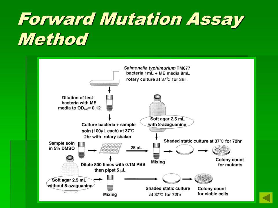 Forward Mutation Assay Method