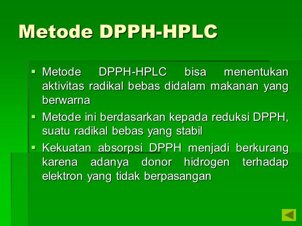 Metode DPPH-HPLC  Metode DPPH-HPLC bisa menentukan aktivitas radikal bebas didalam makanan yang berwarna  Metode ini berdasarkan kepada reduksi DPPH, suatu radikal bebas yang stabil  Kekuatan absorpsi DPPH menjadi berkurang karena adanya donor hidrogen terhadap elektron yang tidak berpasangan