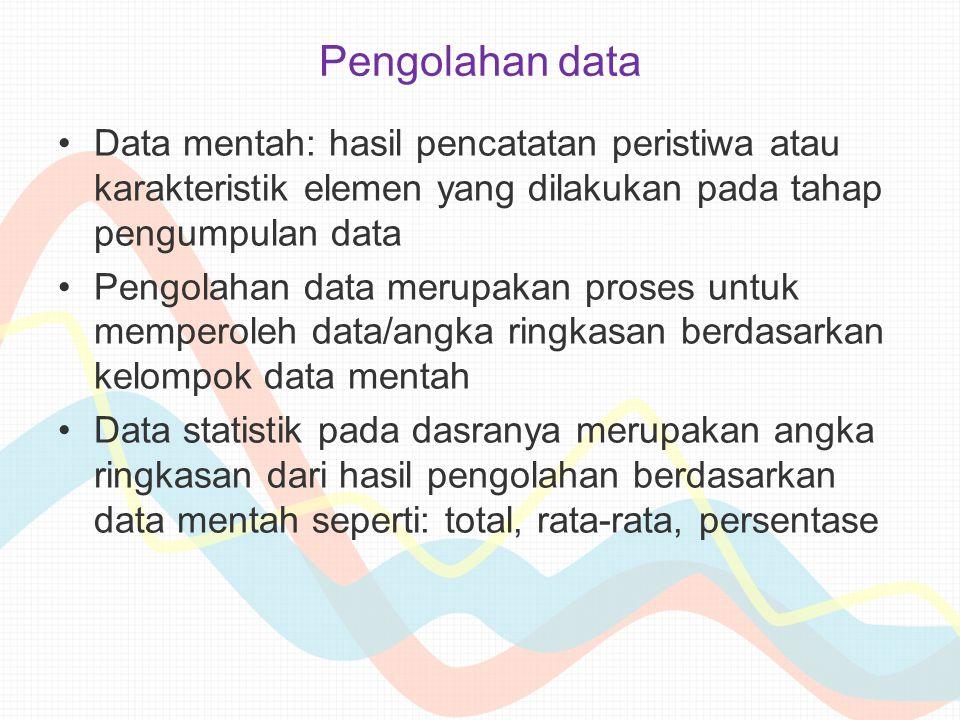 Pengolahan data Data mentah: hasil pencatatan peristiwa atau karakteristik elemen yang dilakukan pada tahap pengumpulan data Pengolahan data merupakan