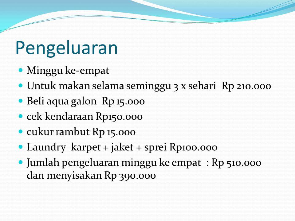 Jadi Pengeluaran September 2013 Untuk uang saku selama sebulan yaitu Rp 3.900.000 dan menyisakan Rp 875.000.