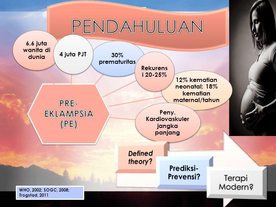 Klasifikasi berdasarkan NHBPEP (Juli 2009) Hipertensi kronik  hipertensi sebelum kehamilan, dibawah 20 minggu usia kehamilan, dan hipertensi tidak menghilang 12 minggu pasca persalinan.