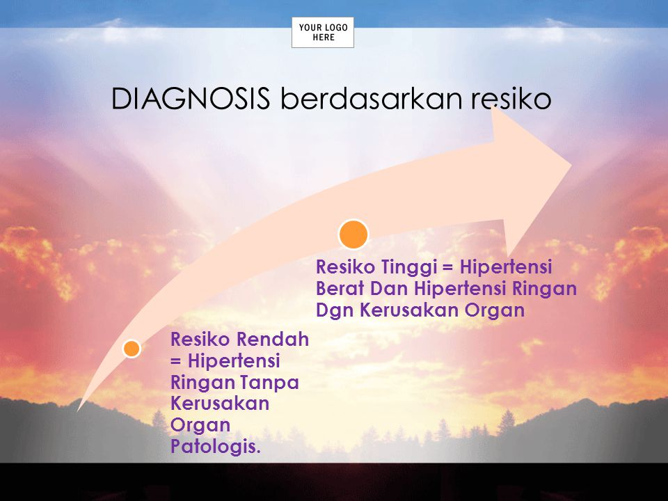 DIAGNOSIS berdasarkan resiko Resiko Rendah = Hipertensi Ringan Tanpa Kerusakan Organ Patologis. Resiko Tinggi = Hipertensi Berat Dan Hipertensi Ringan