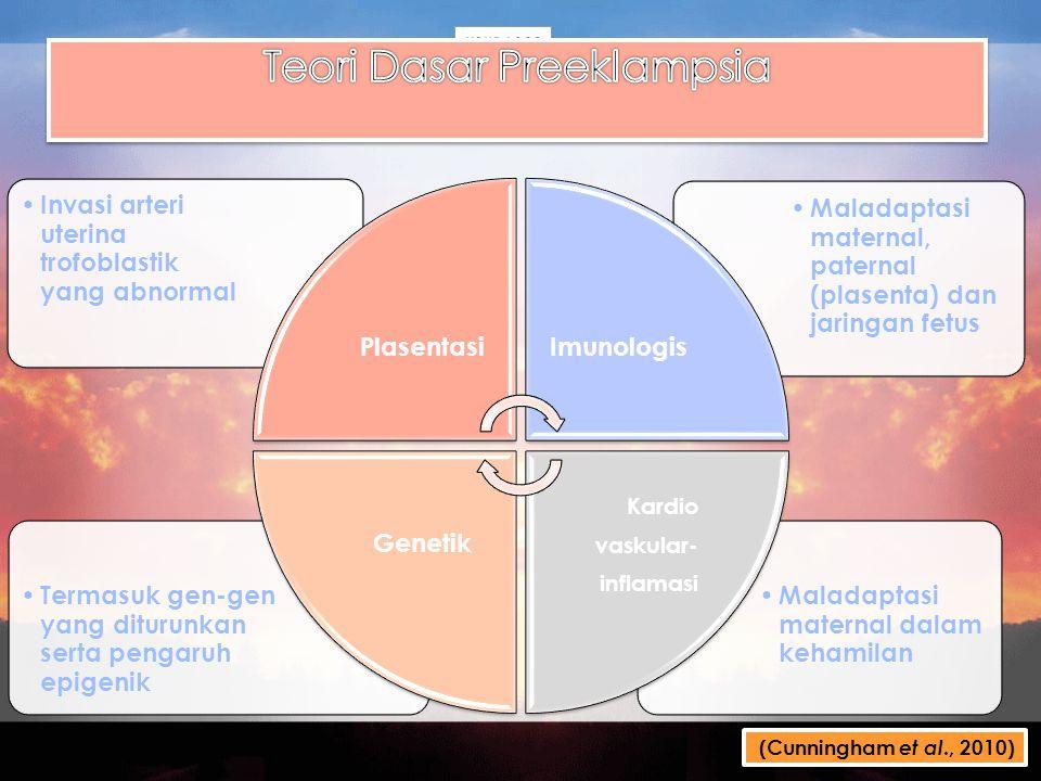 Maladaptasi maternal dalam kehamilan Termasuk gen-gen yang diturunkan serta pengaruh epigenik Maladaptasi maternal, paternal (plasenta) dan jaringan f